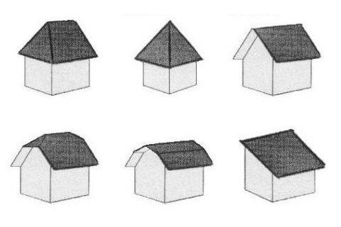 Typy střech